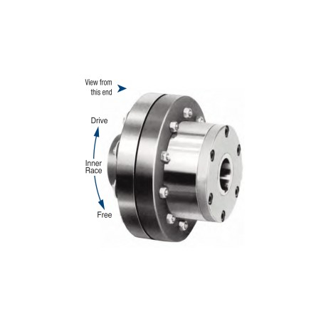 Clutch Couplings RIZ..ELG2